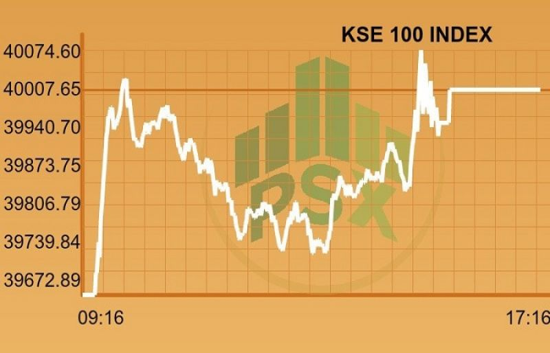 Www forex com pk open_market_rates asp